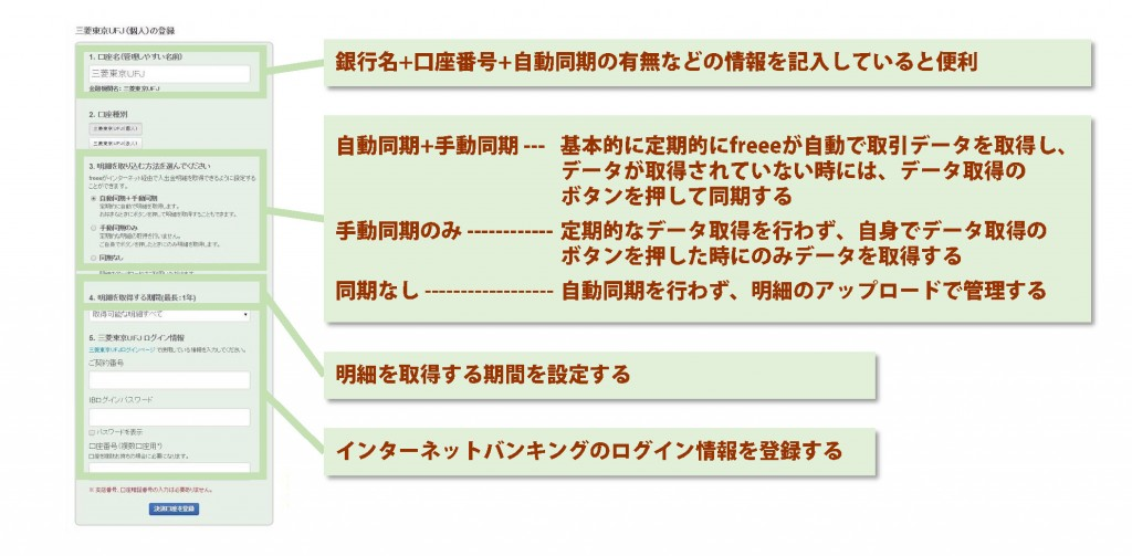 [freeeで全自動化マニュアル]図解103