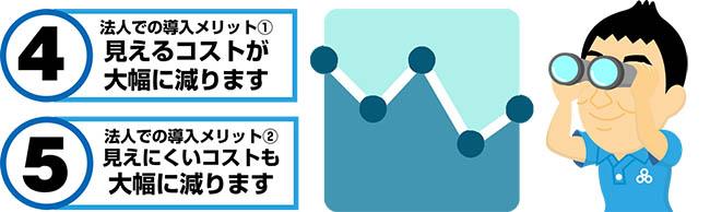 freee法人向け導入サポート図解5