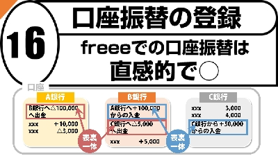freee 使い方16