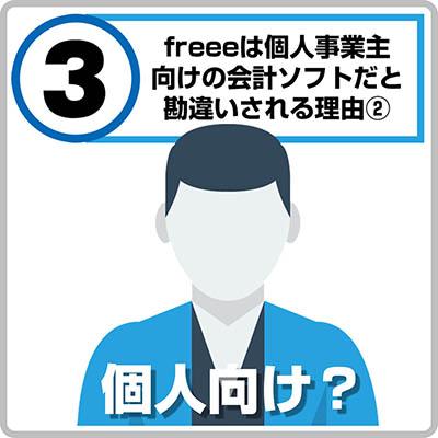 法人向けfreee導入サポート3