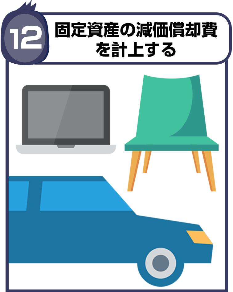 12スライド1