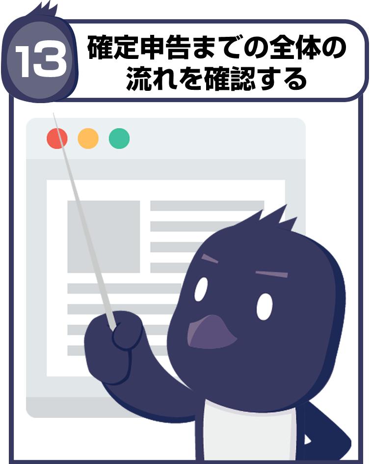 13スライド1