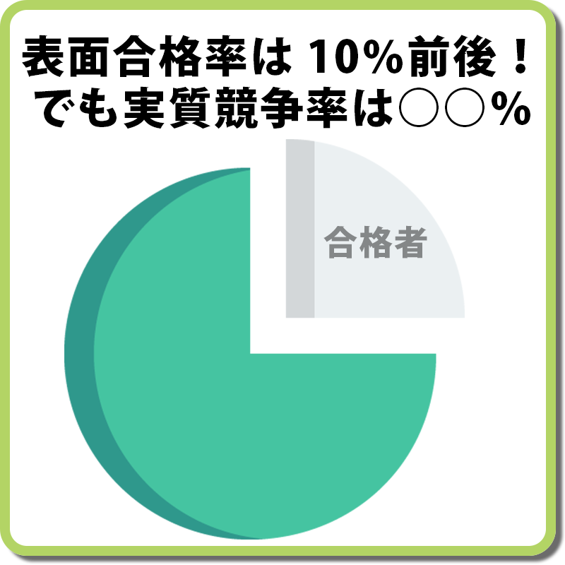 02税理士試験消費税法合格への道