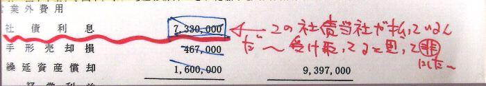 175税理士試験消費税法ミスノート