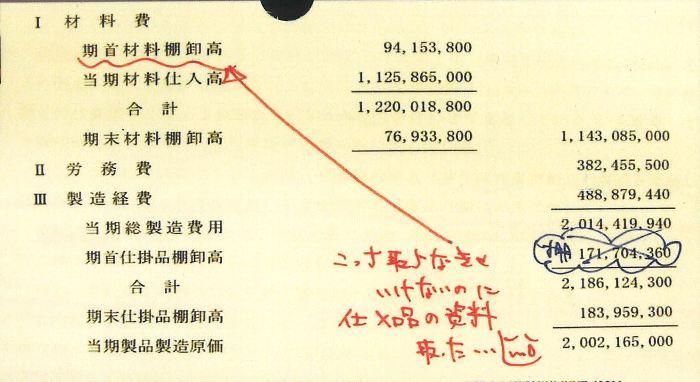 176税理士試験消費税法ミスノート