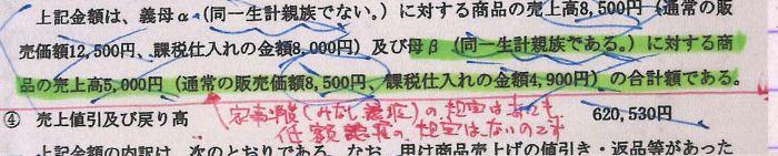 87税理士試験消費税法ミスノート