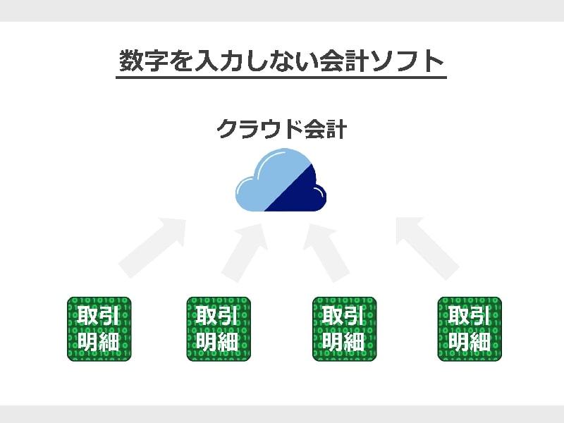 oneclickoperation.com77