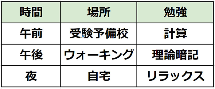 税理士試験04