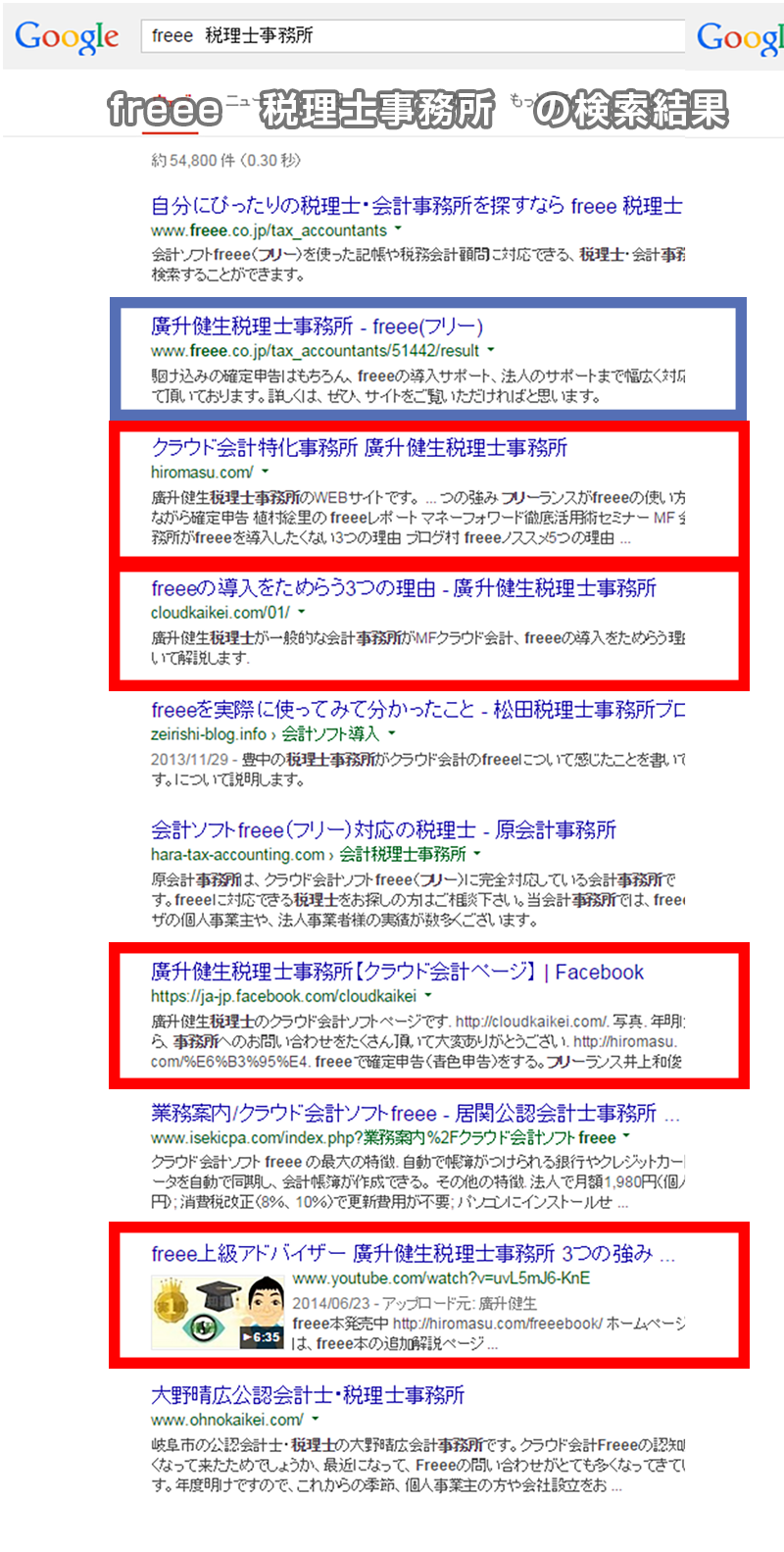 freee税理士事務所検索結果
