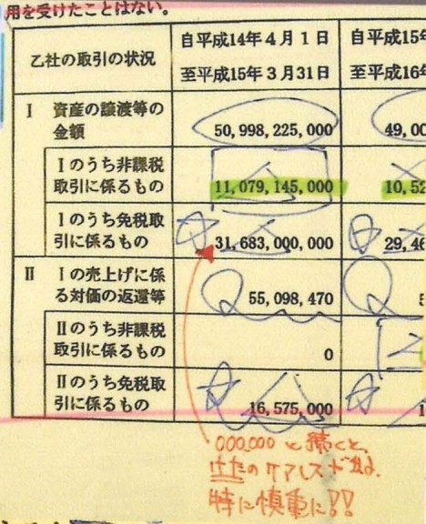 76税理士試験消費税法ミスノート
