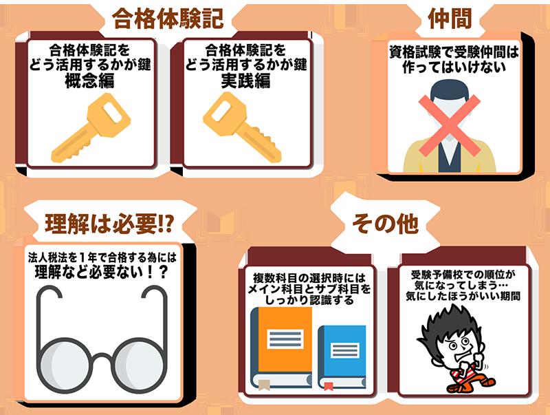 10税理士試験の勉強方法体系図