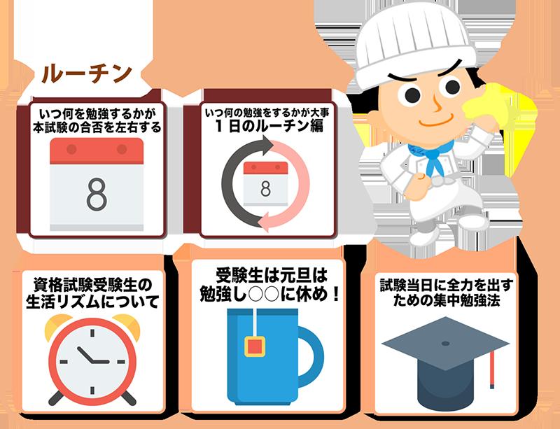 9税理士試験の勉強方法体系図