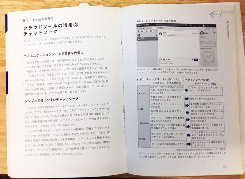 チャットワーク紹介2