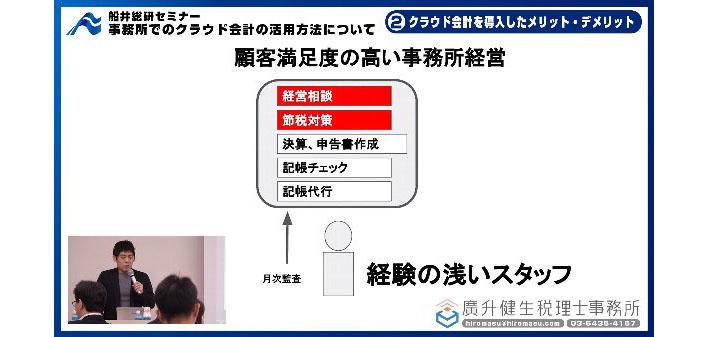 船井総研セミナー21
