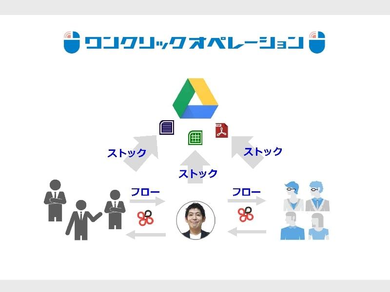oneclickoperation.com45