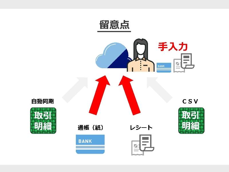 oneclickoperation.com80