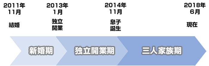 zeirishi blog acolove14-min