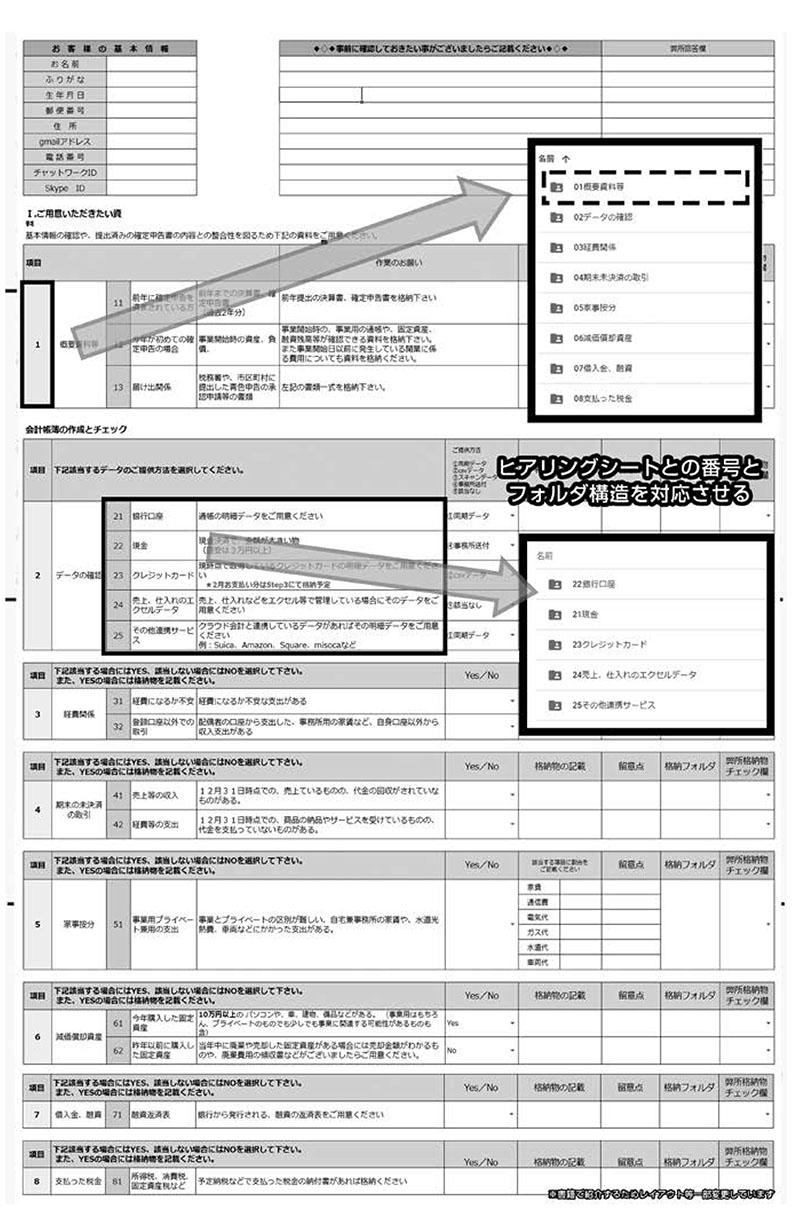 会計事務所クラウド化マニュアル_ページ_2