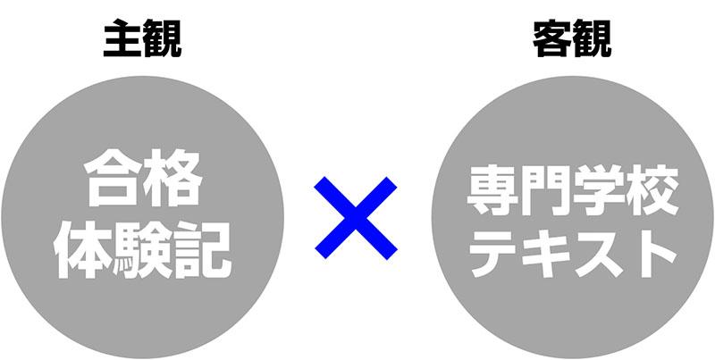 【会計の世界史】と【会計事務所クラウド化マニュアル】の共通点6