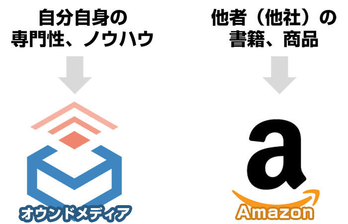 Amazonレビューアー活動を始めた3つの理由7